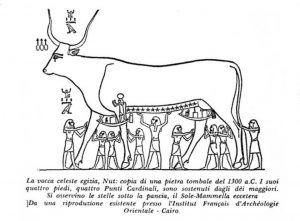 The Book of the Heavenly Cow – Legend of the destruction of Humanity