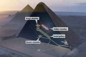 Hidden Chamber in Great pyramid confirmed by New Scan 2019